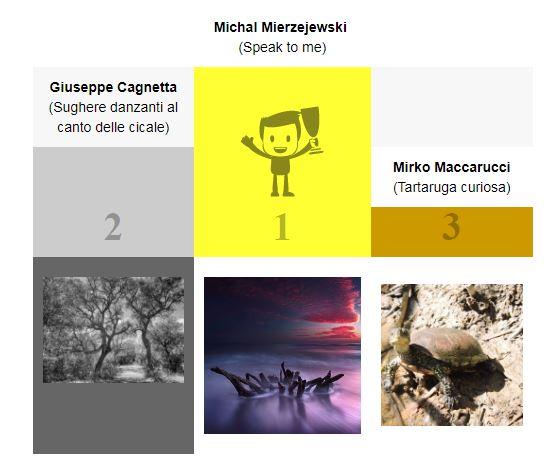 I vincitori del concorso fotografico: Estate 2017