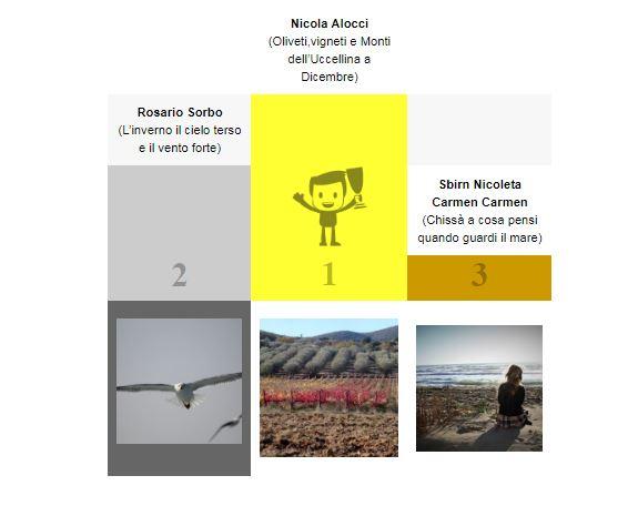 I vincitori del concorso fotografico: Inverno 2017-2018