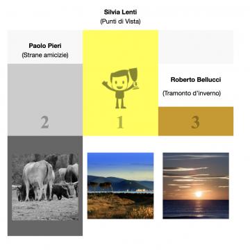 I vincitori del concorso fotografico: Inverno 2018 – 2019